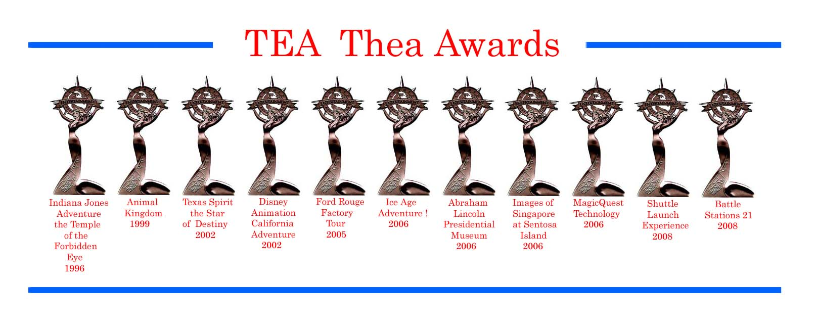 Thea Awards 3